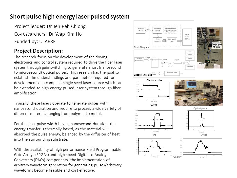 Short pulse high energy laser pulsed system