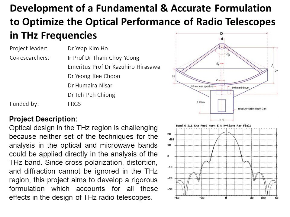 Development of a Fundamental & Accurate Formulation to Optimize the Optical Performance of Radio Telescopes in THz Frequencies