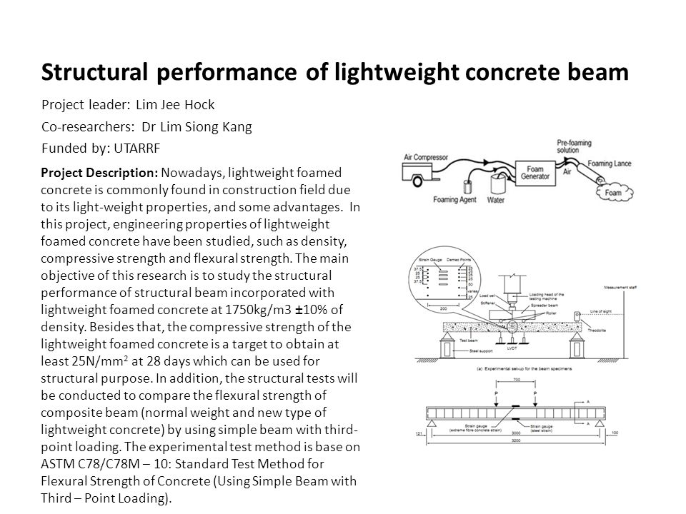 Structural performance of lightweight concrete beam