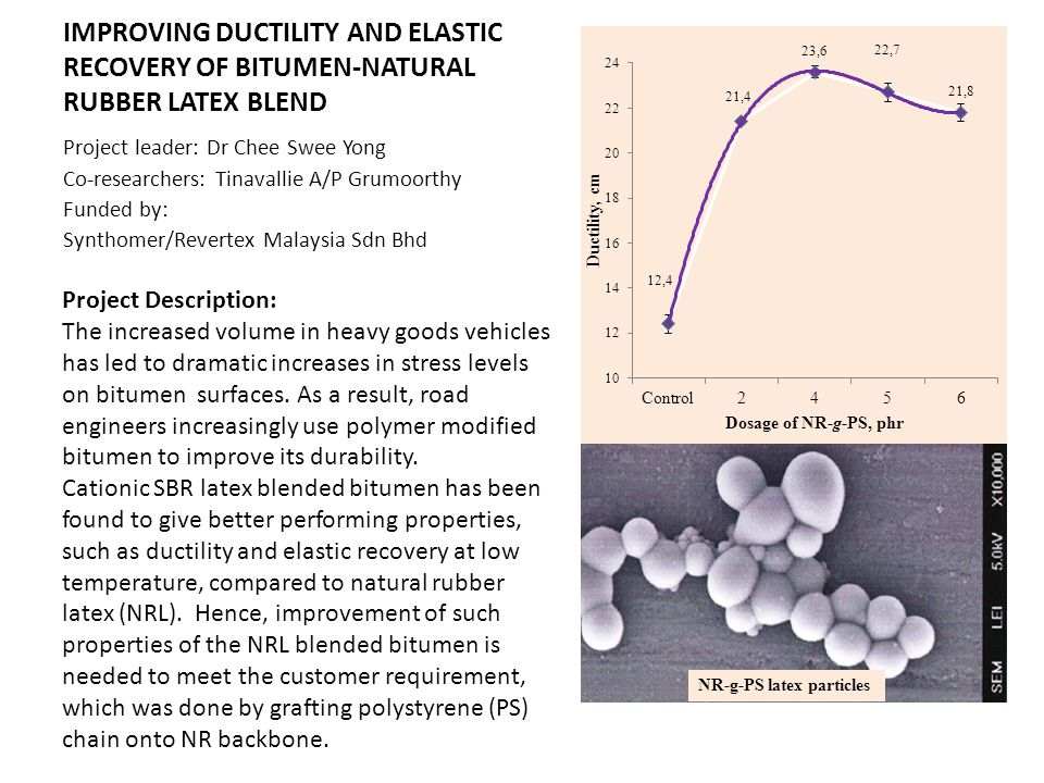 IMPROVING DUCTILITY AND ELASTIC RECOVERY OF BITUMEN-NATURAL RUBBER LATEX BLEND