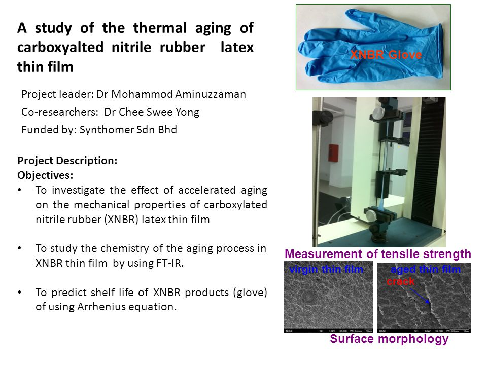 A study of the thermal aging of carboxyalted nitrile rubber latex thin film
