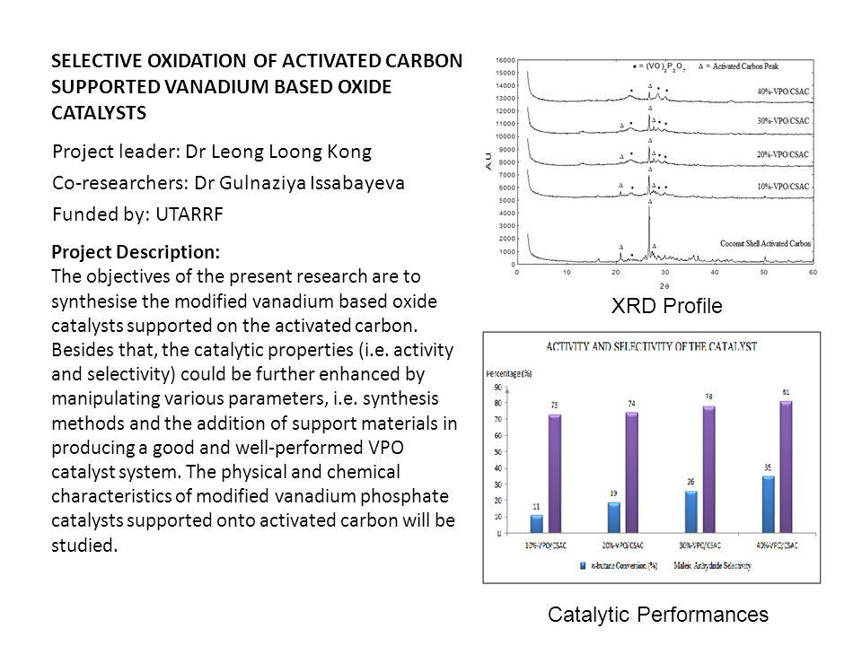 Catalytic Performances