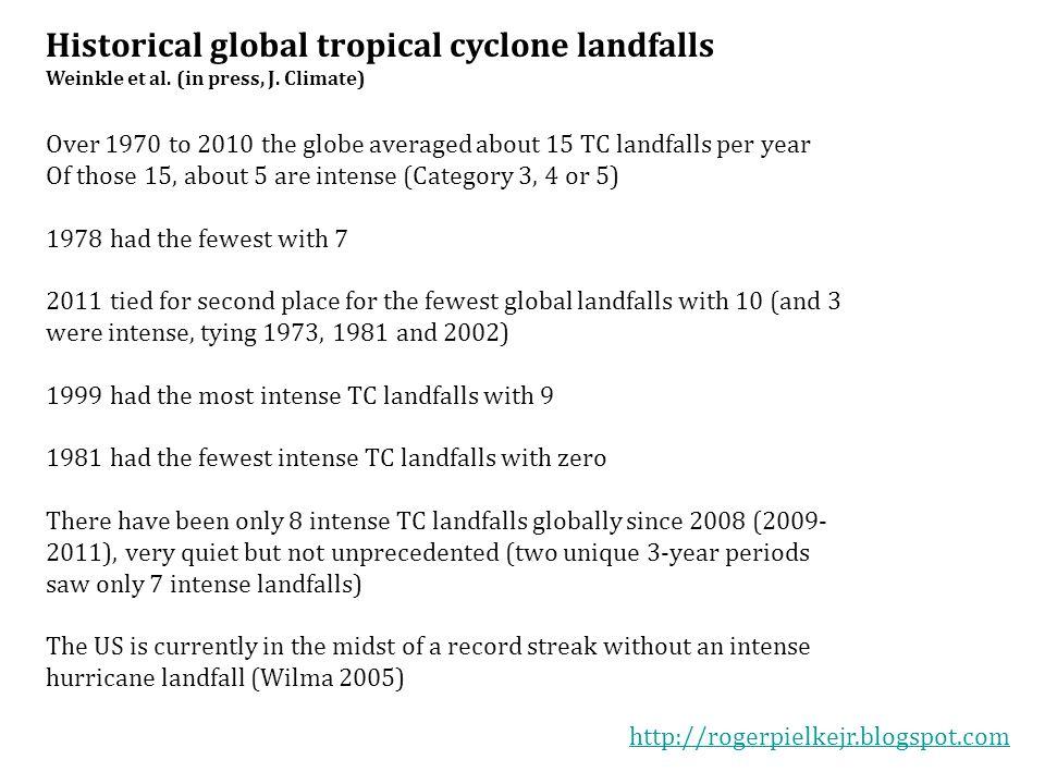 Historical global tropical cyclone landfalls