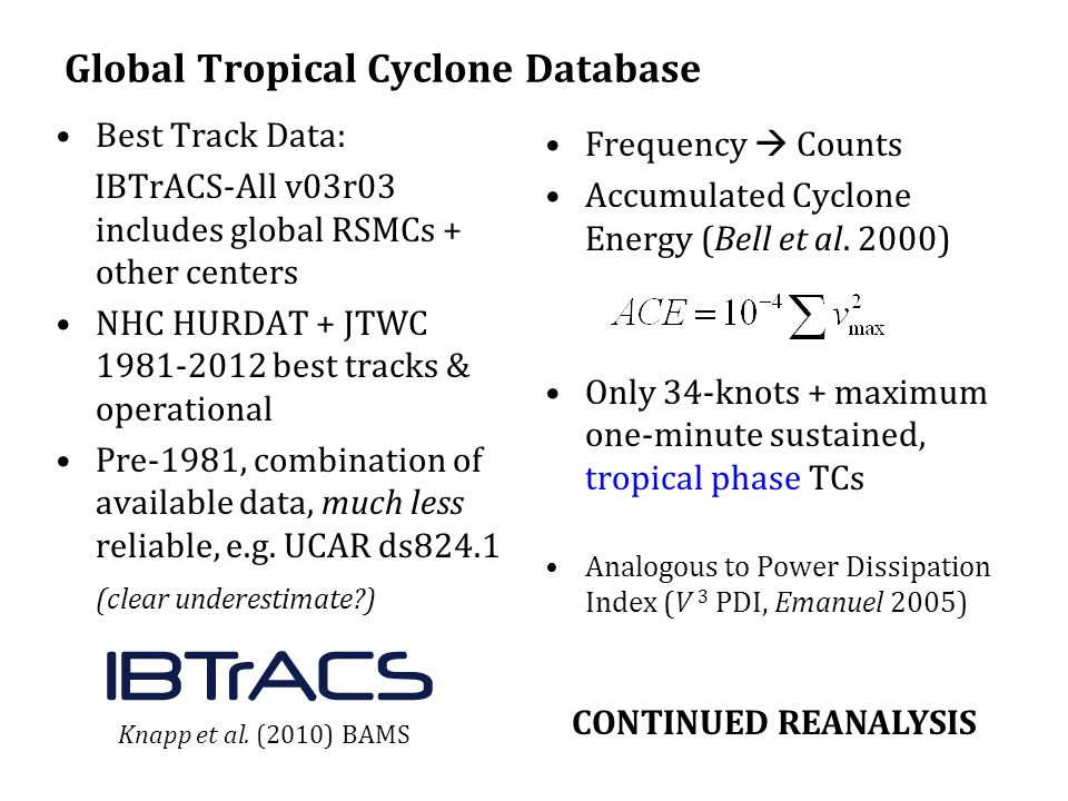 Global Tropical Cyclone Database