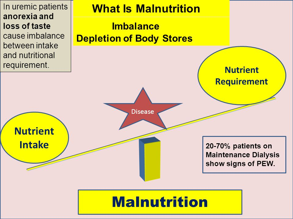 Malnutrition What Is Malnutrition Imbalance Nutrient Intake