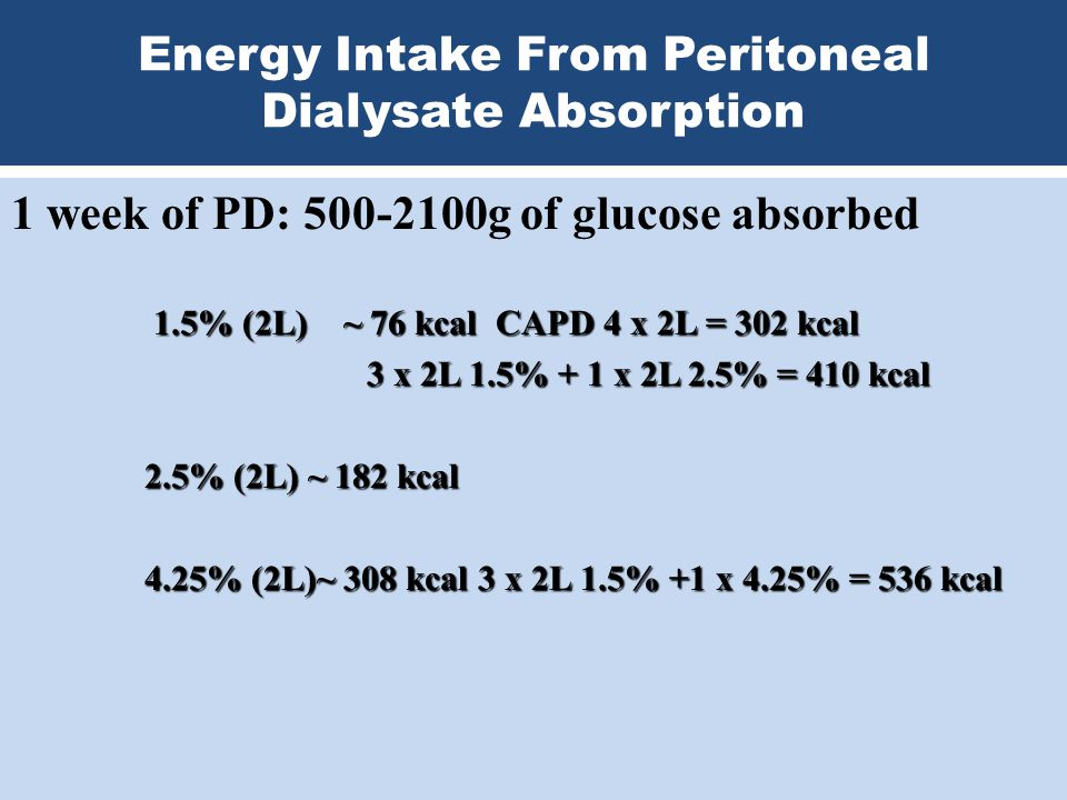 Energy Intake From Peritoneal Dialysate Absorption