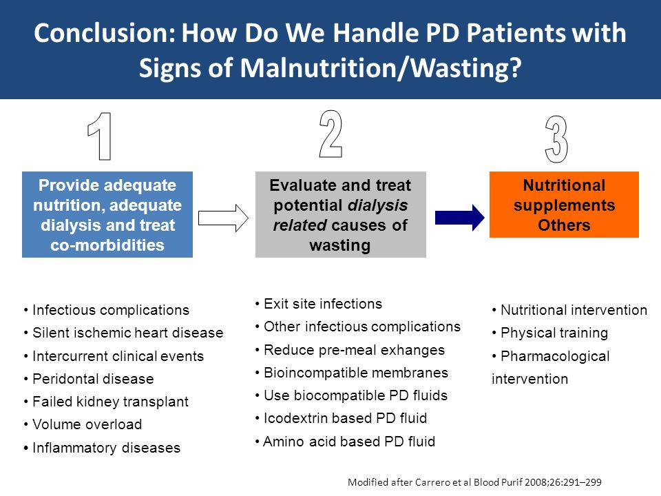 Conclusion: How Do We Handle PD Patients with Signs of Malnutrition/Wasting