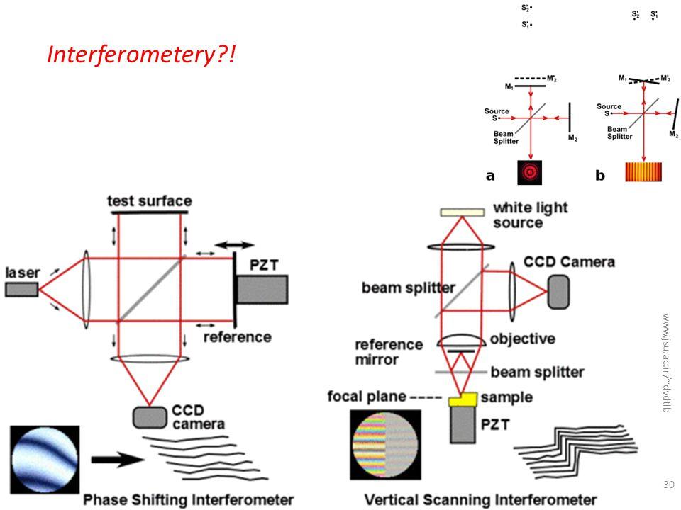 Interferometery ! www.jsu.ac.ir/~dvdtlb