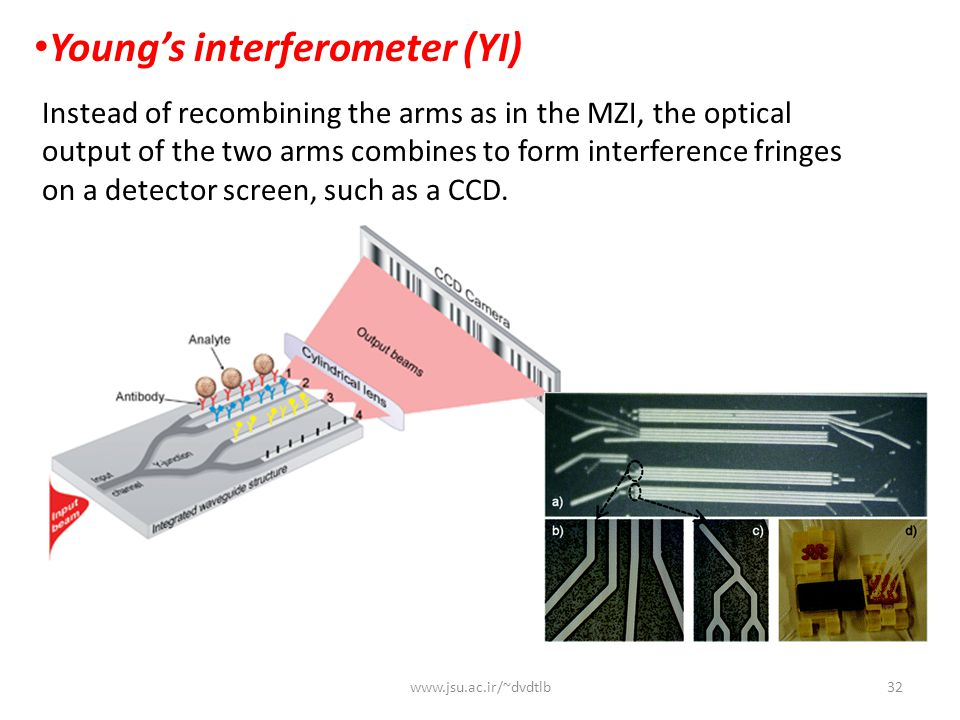 Young's interferometer (YI)