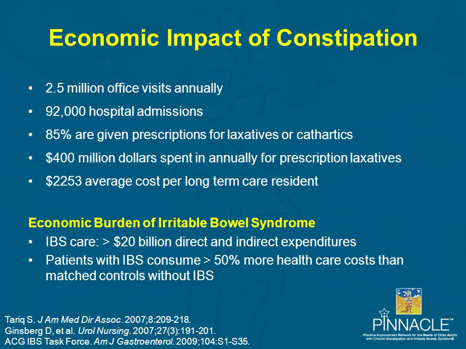 Economic Impact of Constipation