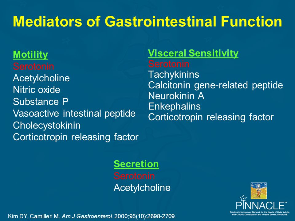 Mediators of Gastrointestinal Function