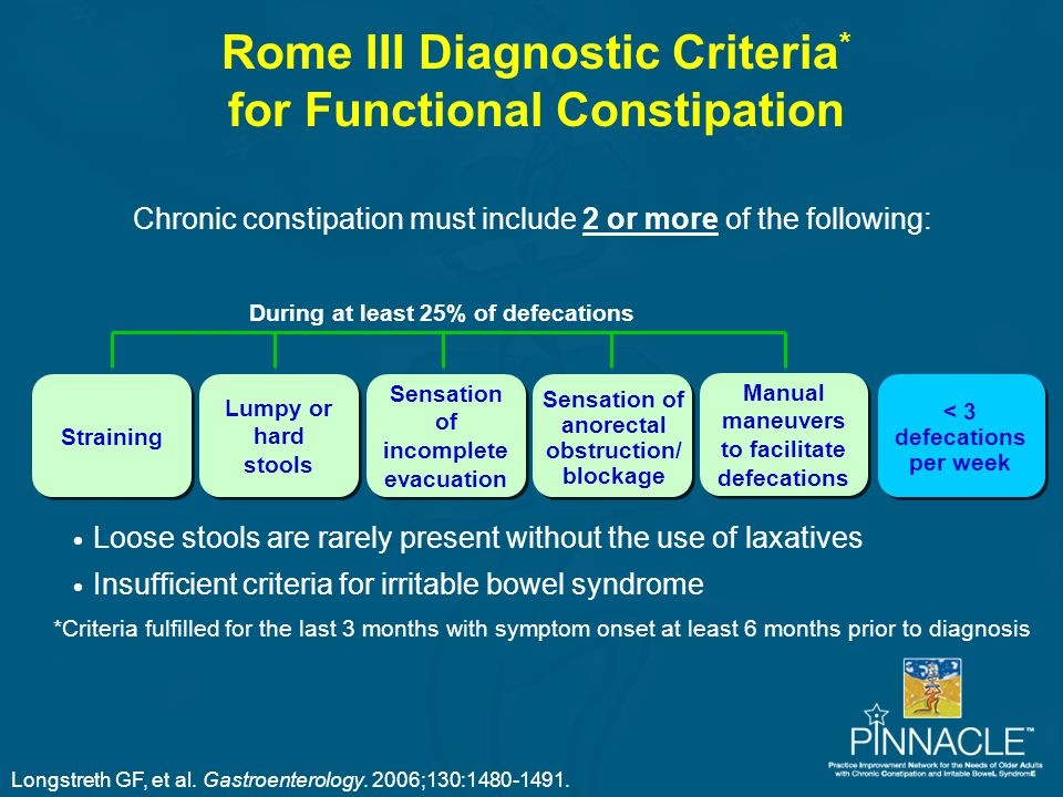 Rome III Diagnostic Criteria* for Functional Constipation