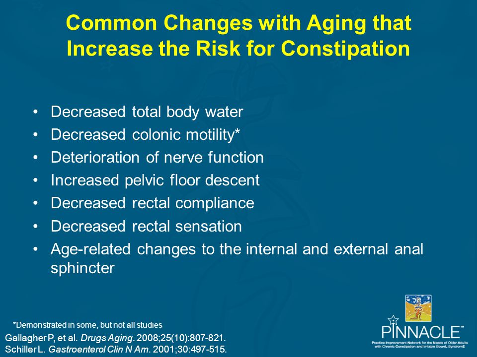 Common Changes with Aging that Increase the Risk for Constipation