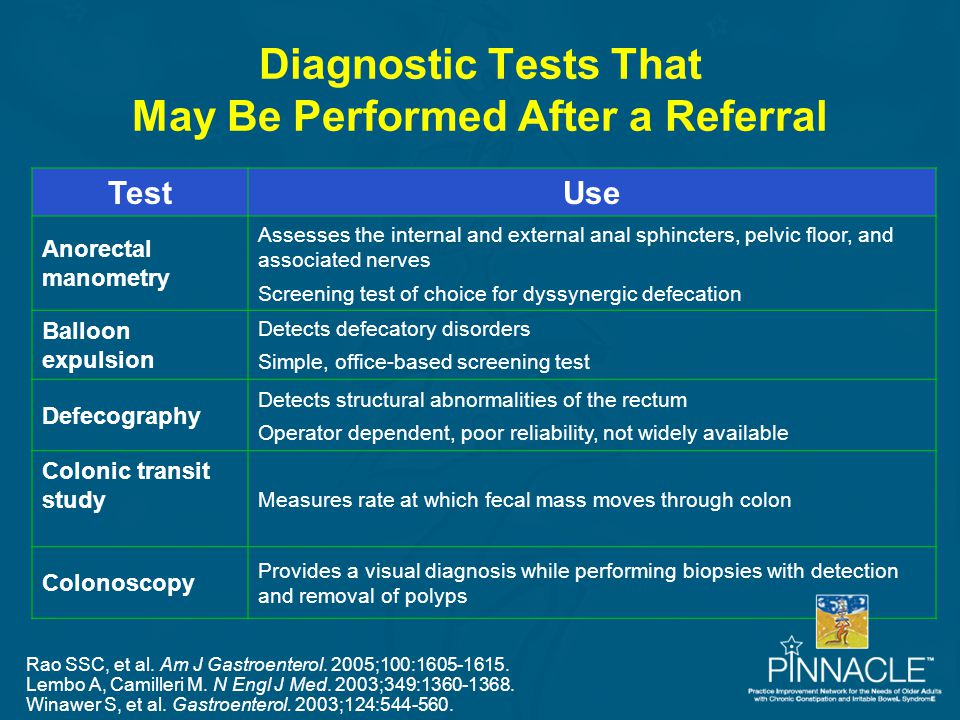 Diagnostic Tests That May Be Performed After a Referral