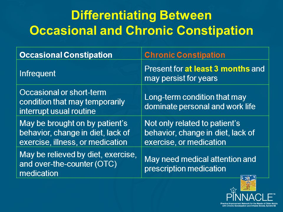 Differentiating Between Occasional and Chronic Constipation