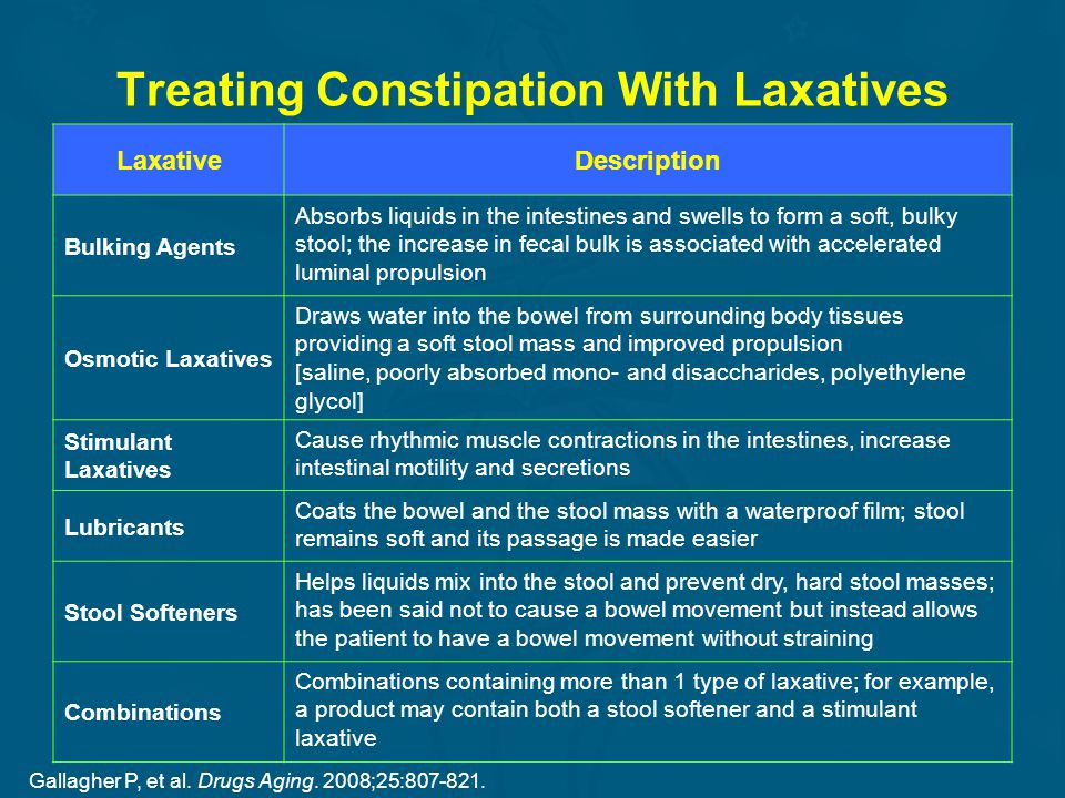 Treating Constipation With Laxatives
