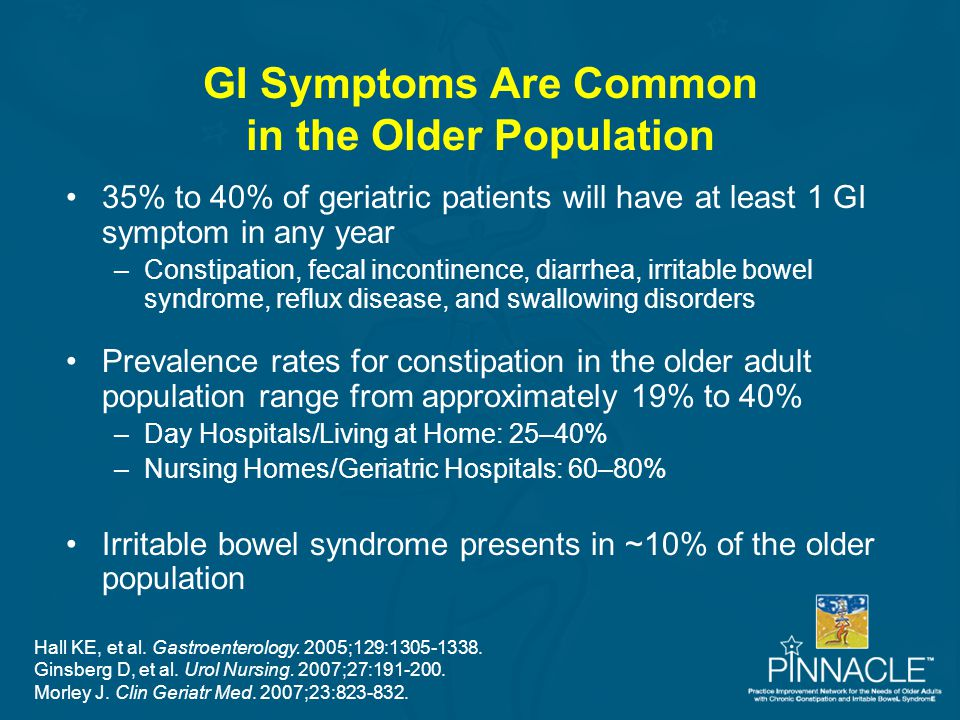 GI Symptoms Are Common in the Older Population
