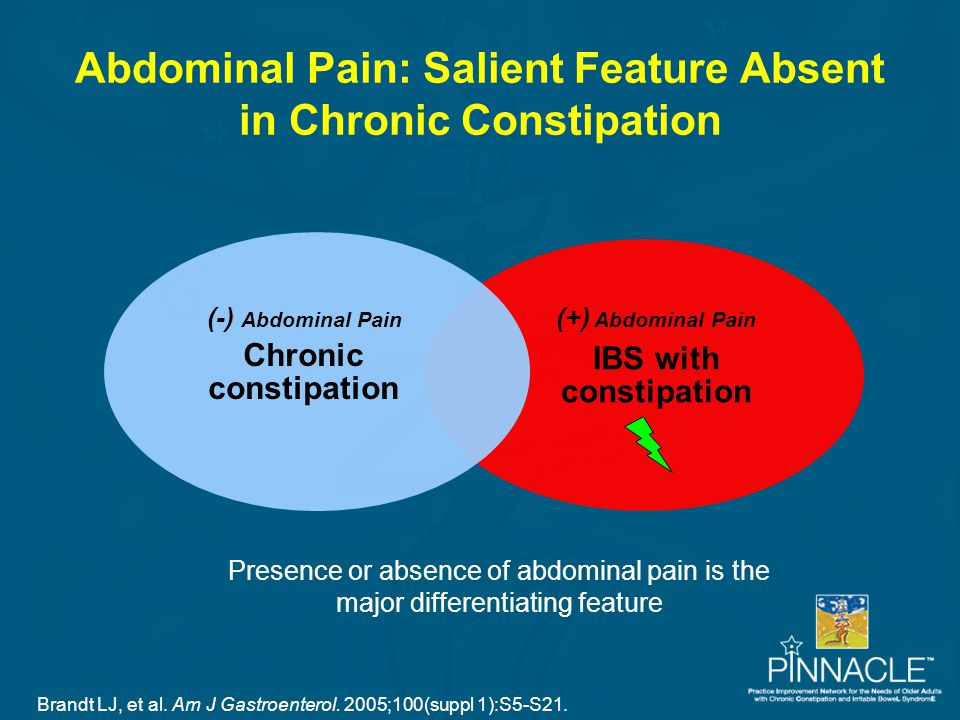 Abdominal Pain: Salient Feature Absent in Chronic Constipation