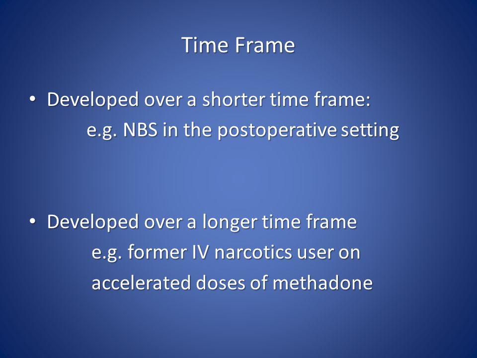 Time Frame Developed over a shorter time frame: