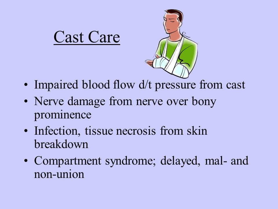 Cast Care Impaired blood flow d/t pressure from cast