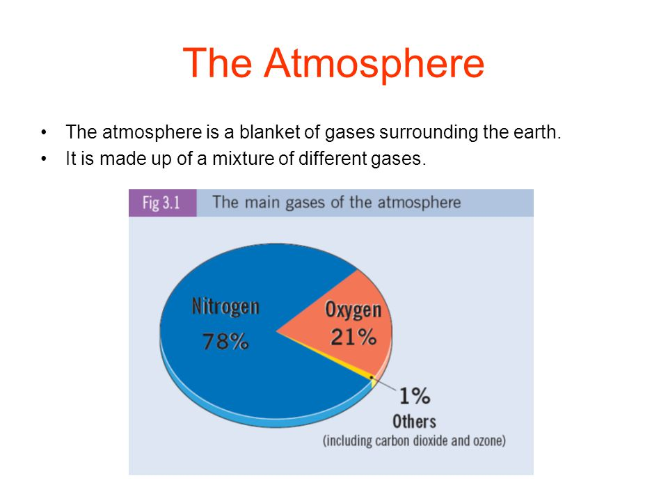 The Atmosphere The atmosphere is a blanket of gases surrounding the earth.