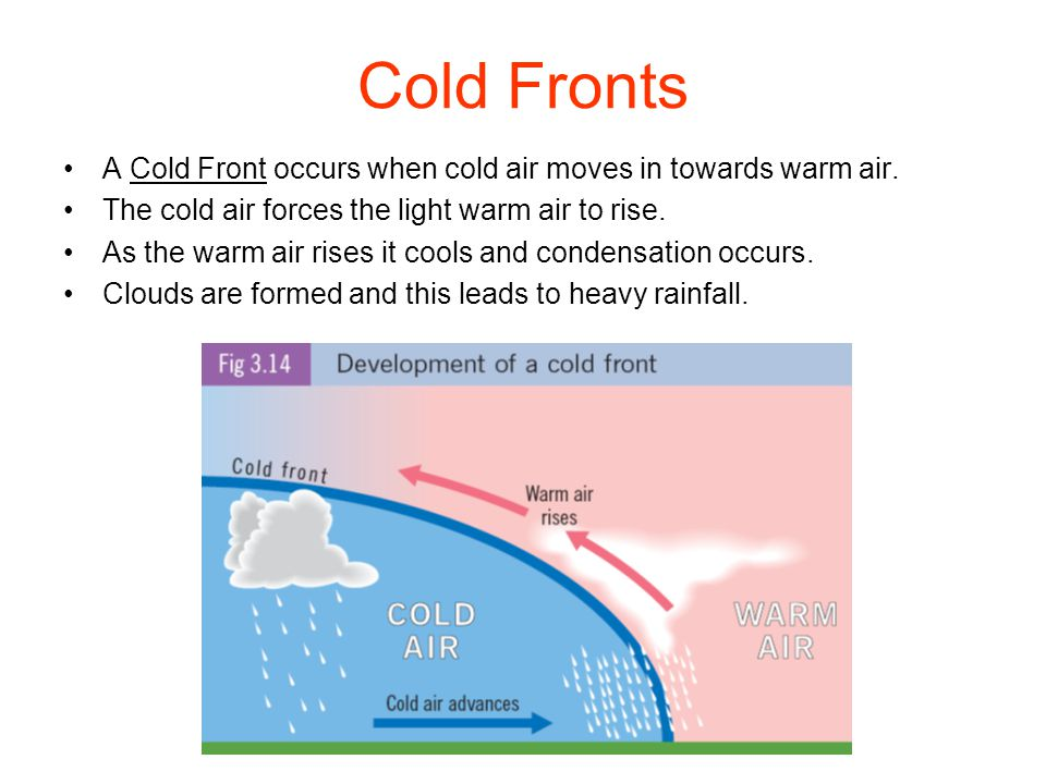 Cold Fronts A Cold Front occurs when cold air moves in towards warm air. The cold air forces the light warm air to rise.