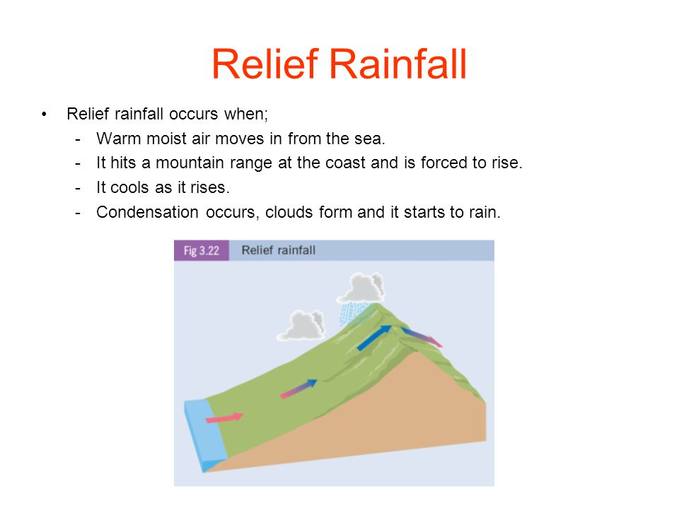 Relief Rainfall Relief rainfall occurs when;
