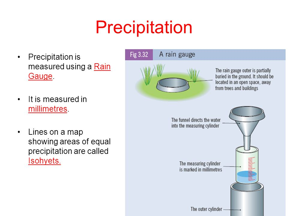 Precipitation Precipitation is measured using a Rain Gauge.