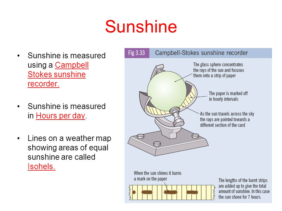 Sunshine Sunshine is measured using a Campbell Stokes sunshine recorder. Sunshine is measured in Hours per day.