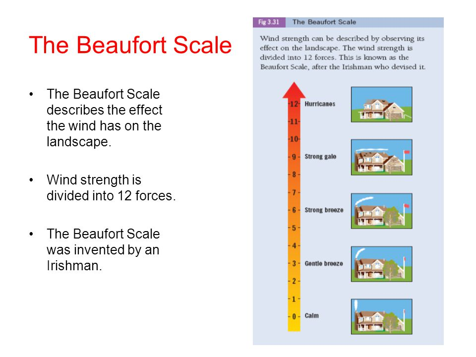 The Beaufort Scale The Beaufort Scale describes the effect the wind has on the landscape. Wind strength is divided into 12 forces.