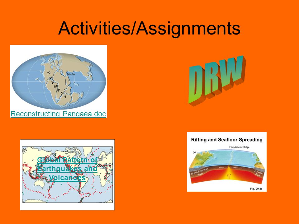 Activities/Assignments