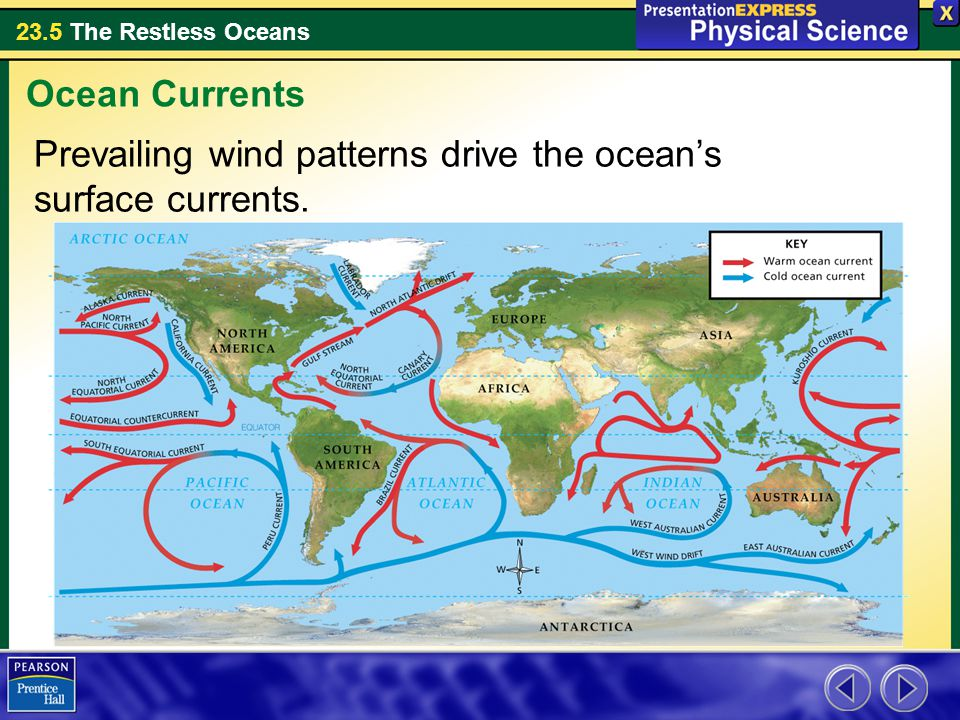 Ocean Currents Prevailing wind patterns drive the ocean's surface currents.