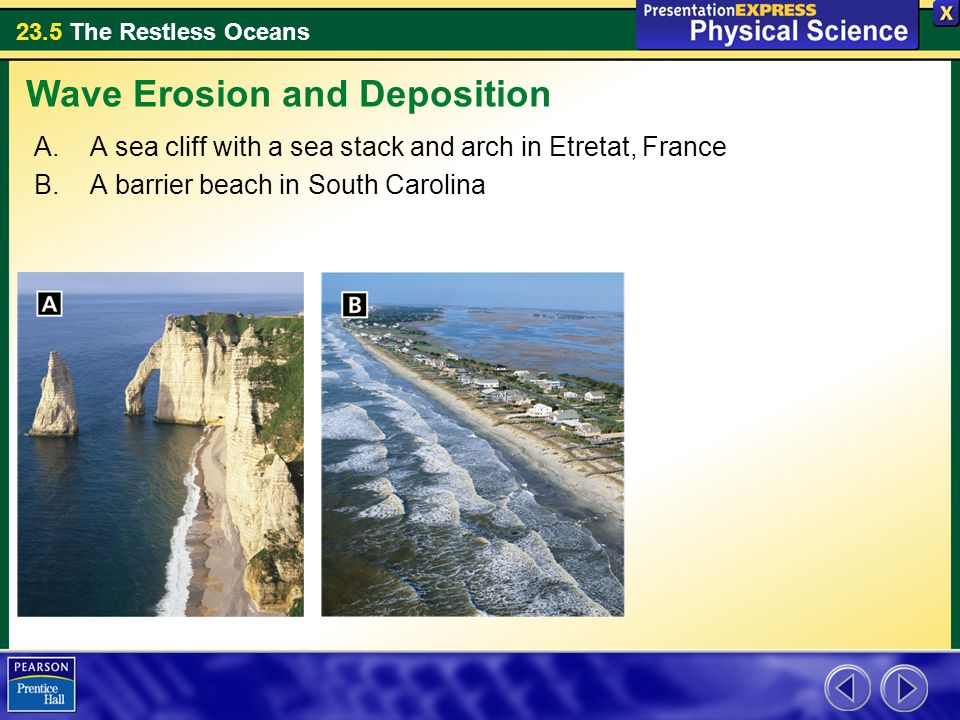 Wave Erosion and Deposition