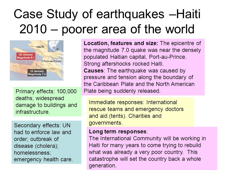 Case Study of earthquakes –Haiti 2010 – poorer area of the world