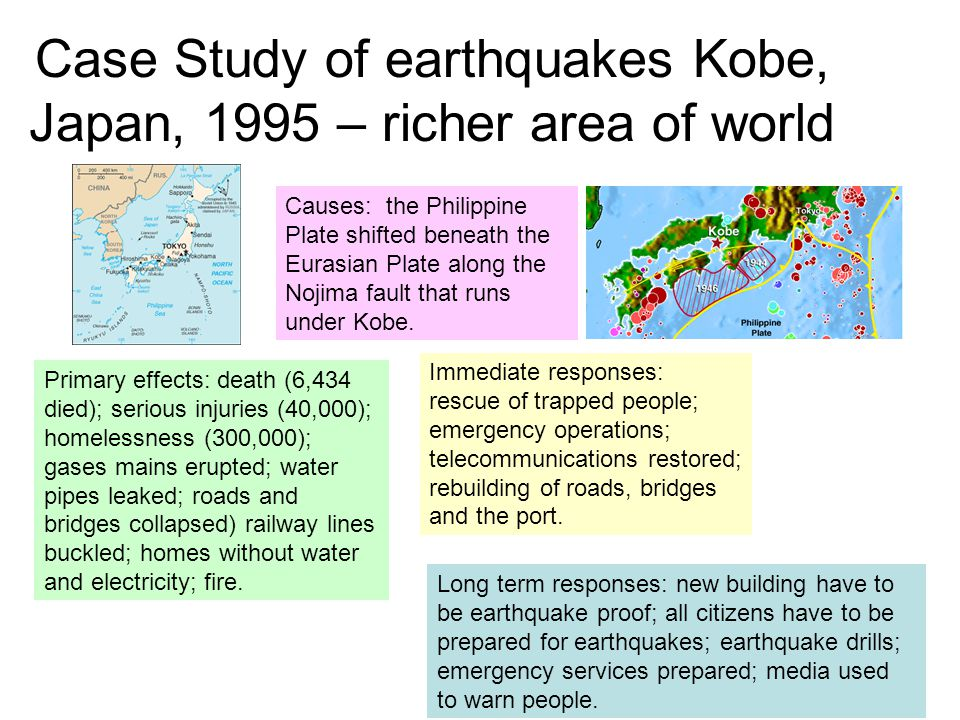 Case Study of earthquakes Kobe, Japan, 1995 – richer area of world