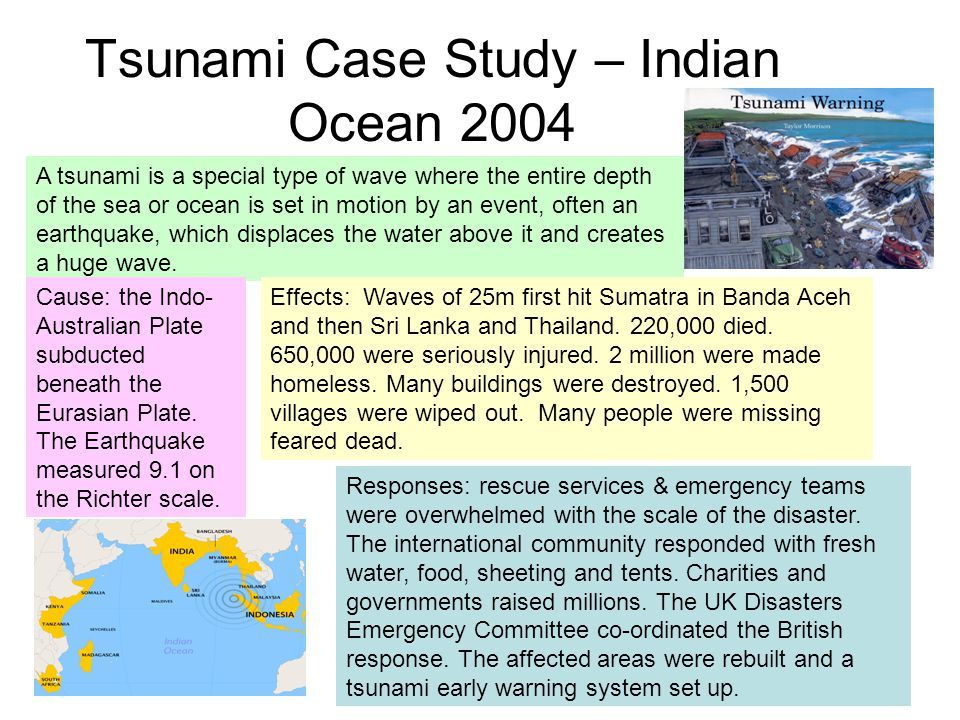 Tsunami Case Study – Indian Ocean 2004