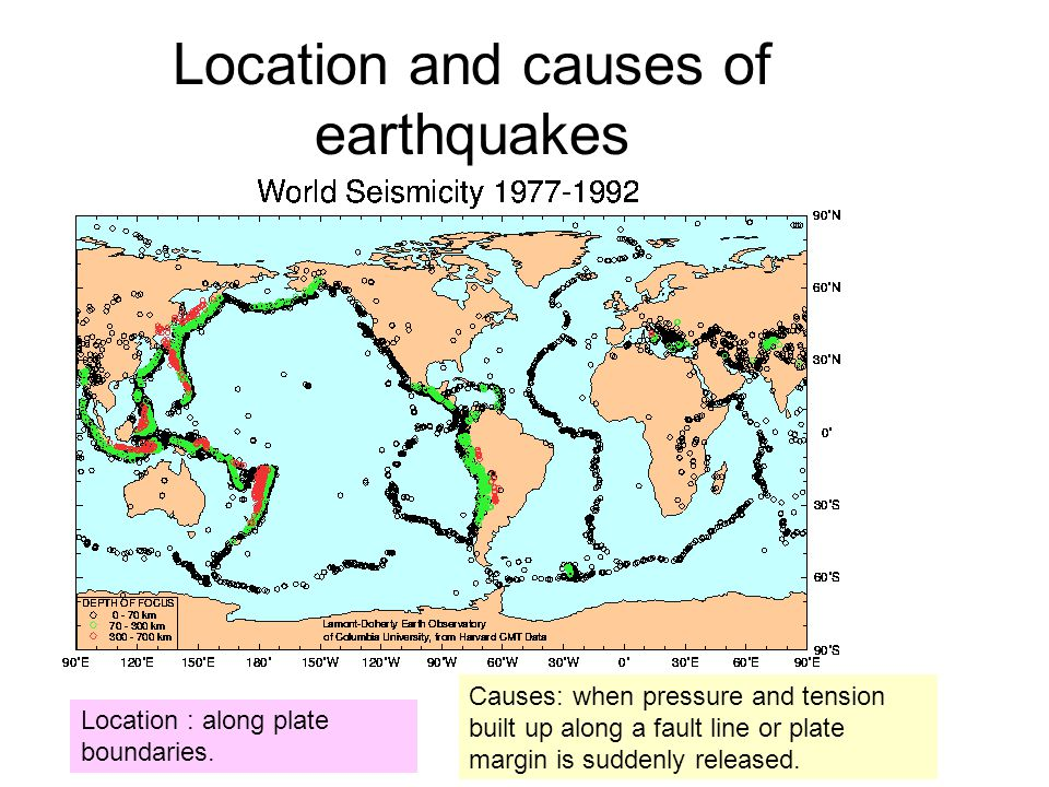 Location and causes of earthquakes