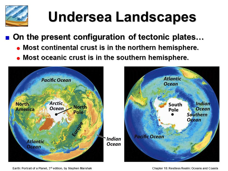 Undersea Landscapes On the present configuration of tectonic plates…
