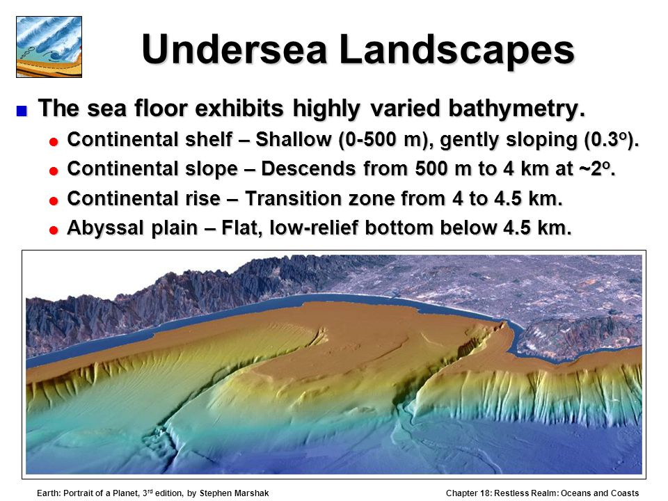Undersea Landscapes The sea floor exhibits highly varied bathymetry.
