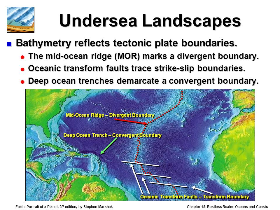 Undersea Landscapes Bathymetry reflects tectonic plate boundaries.