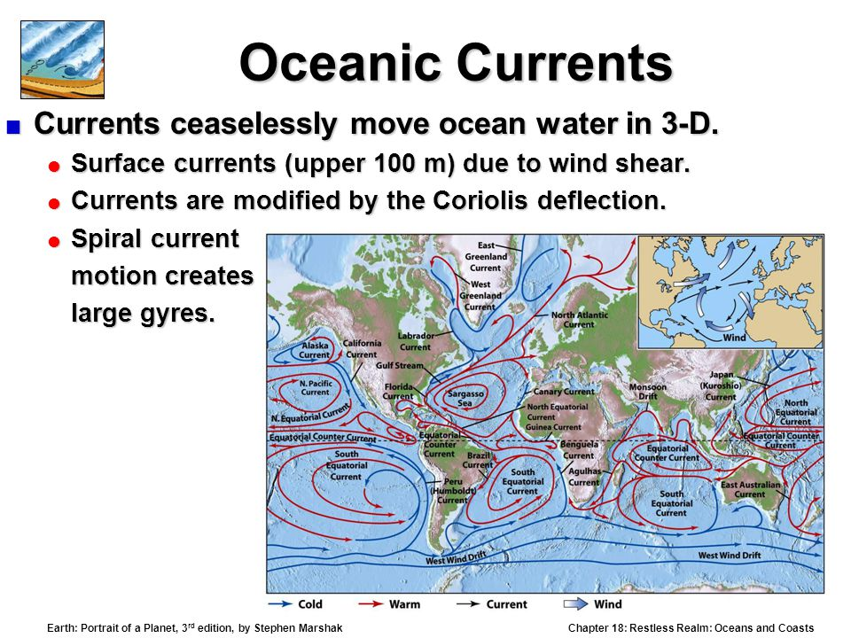 Oceanic Currents Currents ceaselessly move ocean water in 3-D.