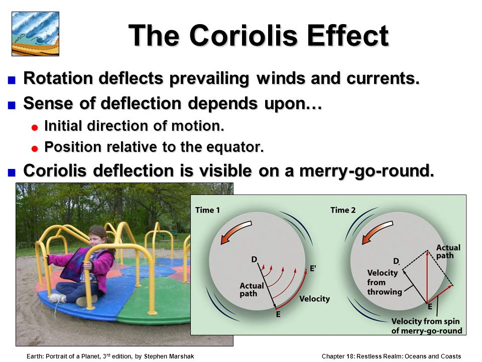 The Coriolis Effect Rotation deflects prevailing winds and currents.