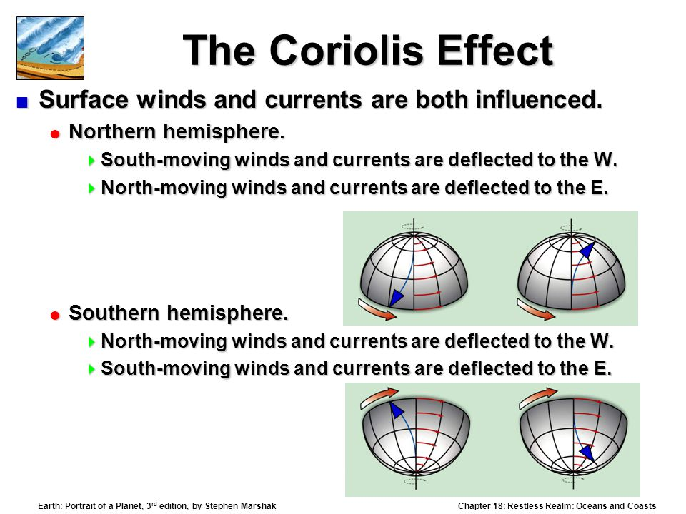 The Coriolis Effect Surface winds and currents are both influenced.
