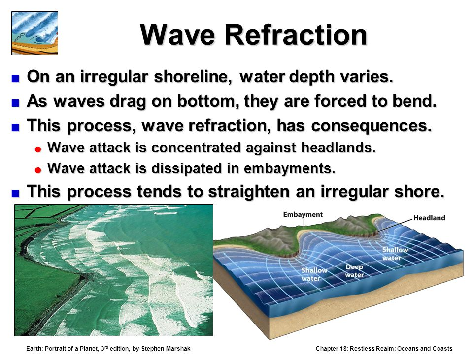 Wave Refraction On an irregular shoreline, water depth varies.