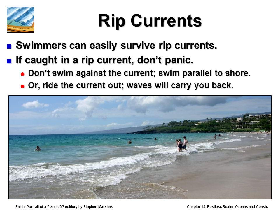 Rip Currents Swimmers can easily survive rip currents.