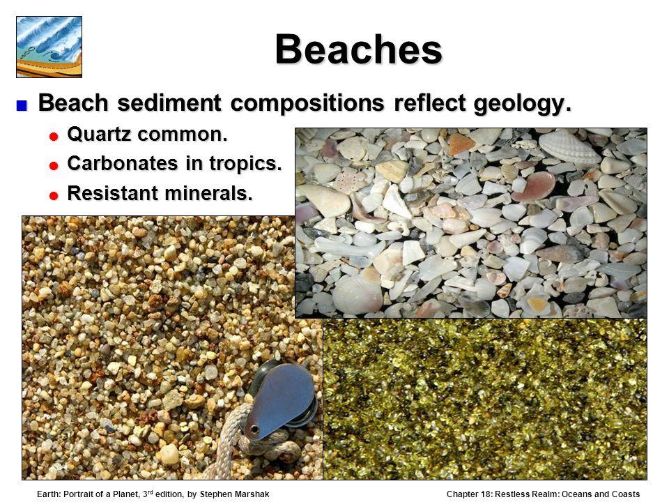 Beaches Beach sediment compositions reflect geology. Quartz common.