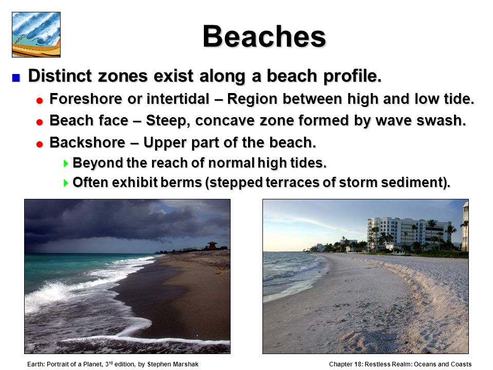 Beaches Distinct zones exist along a beach profile.