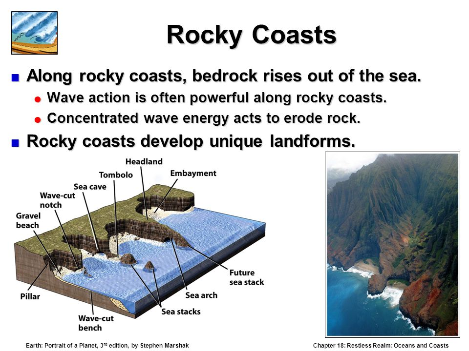 Rocky Coasts Along rocky coasts, bedrock rises out of the sea.