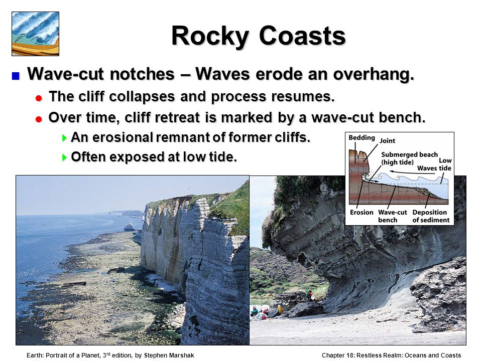 Rocky Coasts Wave-cut notches – Waves erode an overhang.