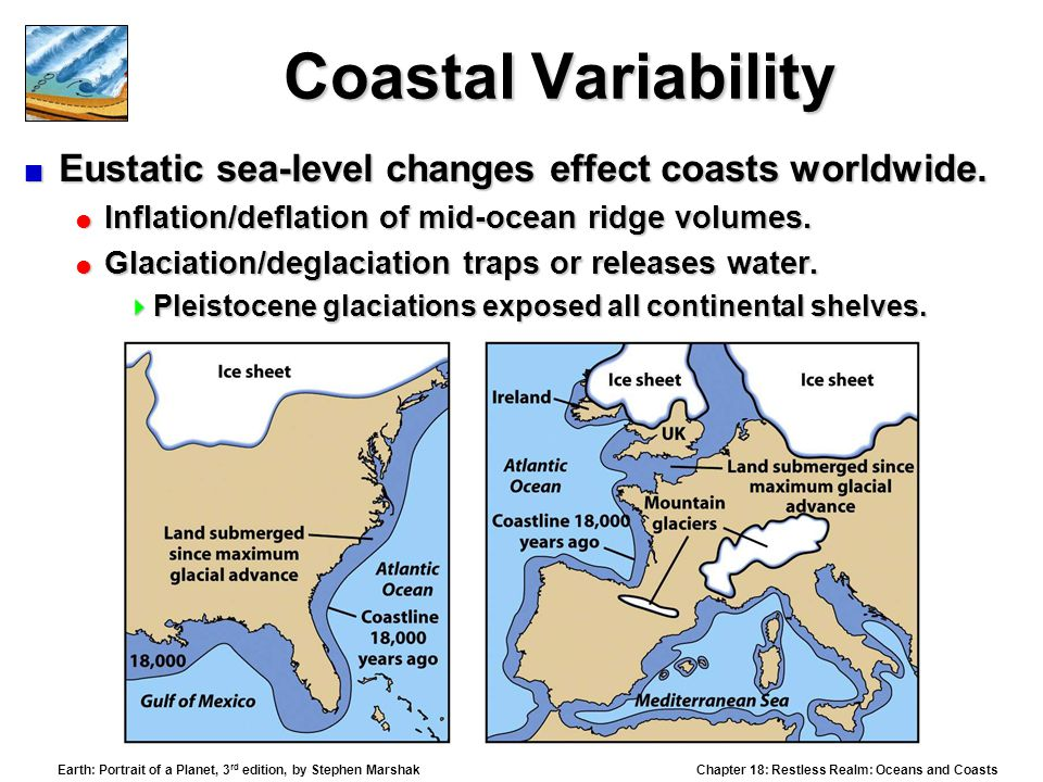Coastal Variability Eustatic sea-level changes effect coasts worldwide. Inflation/deflation of mid-ocean ridge volumes.